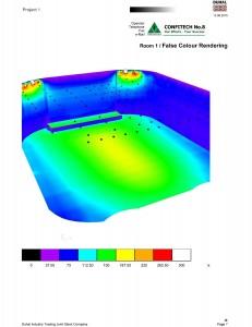 Giả lập 3D mô phỏng độ rọi của đèn led downlight (DF-C840)